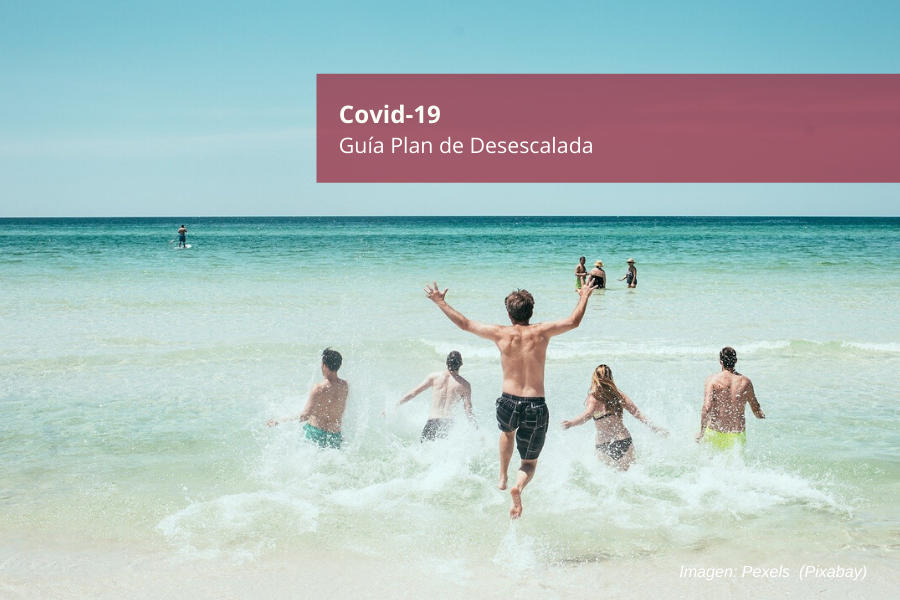 Covid-Plan Desescalada